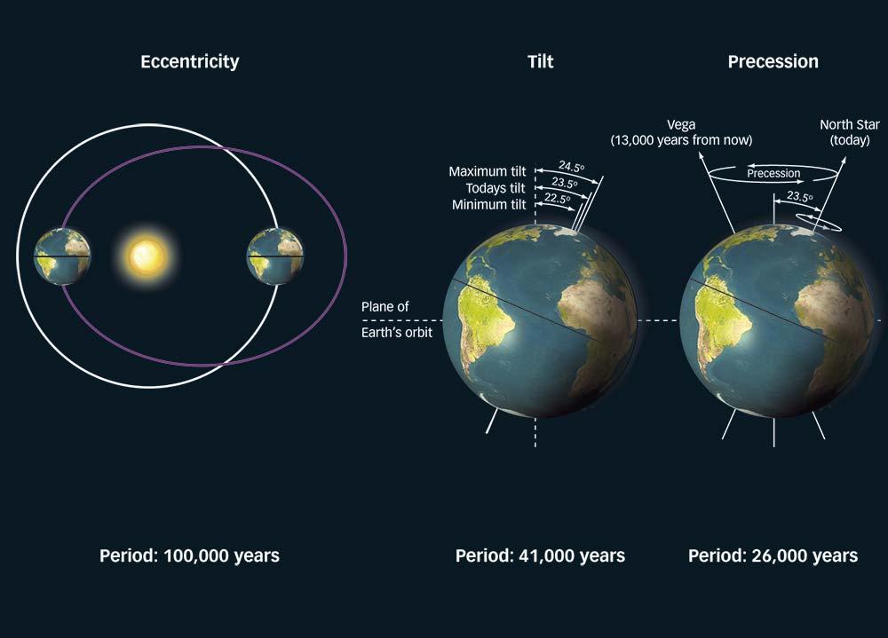 Astronomical Graphics  U00ab Graphic Design  Photorealistic Cgi
