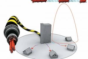 Fibre Optic Network