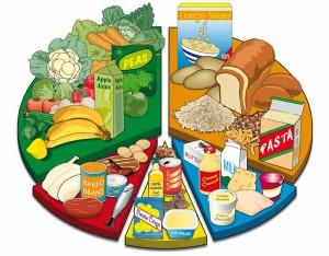Food Chart Graphic Design Photorealistic CGI Information