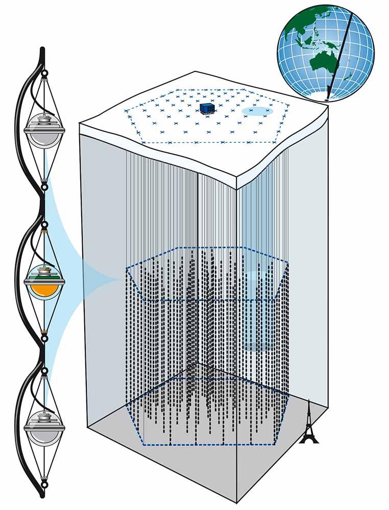 Icecube Neutrino Detection « Graphic Design ...Icecube Neutrino