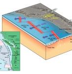 Juan de Fuca Map