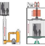 Lift Mechanisms