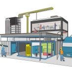 NMLK Industrial Scenario