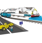 NMLK Infrastructure Scenario