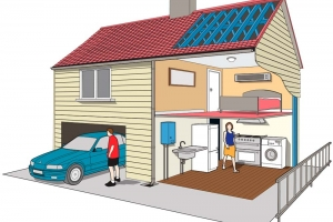 NMLK Household Scenario