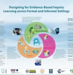 Personal Enquiry Poster – Open University