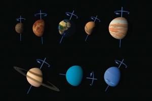 Planet Rotation Diagram