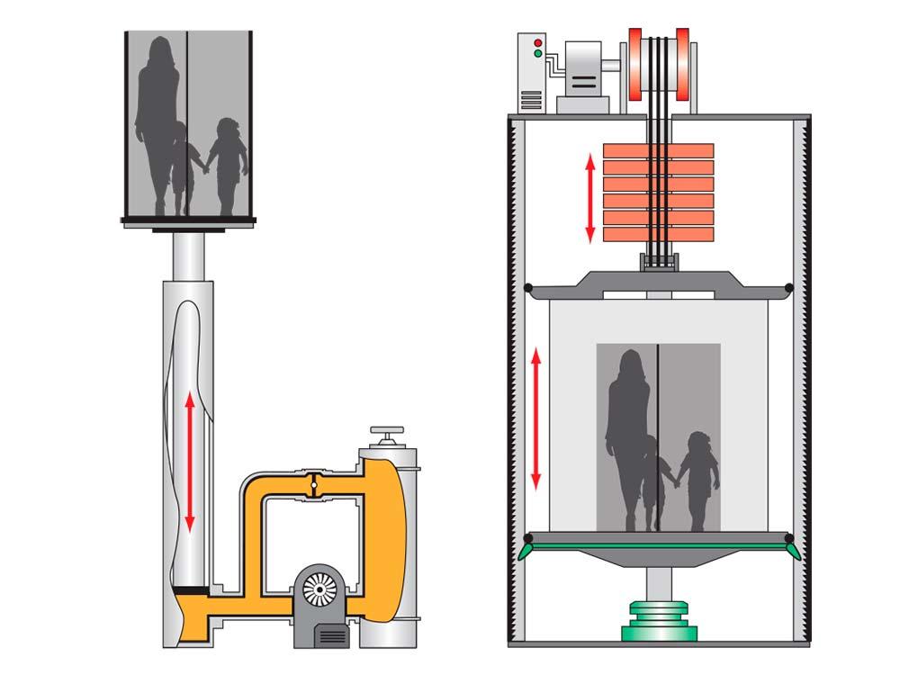 counterweight elevator diagram
