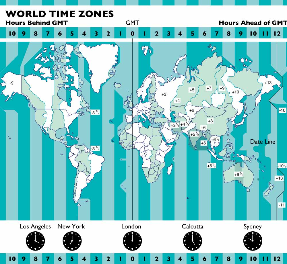 time zone uk